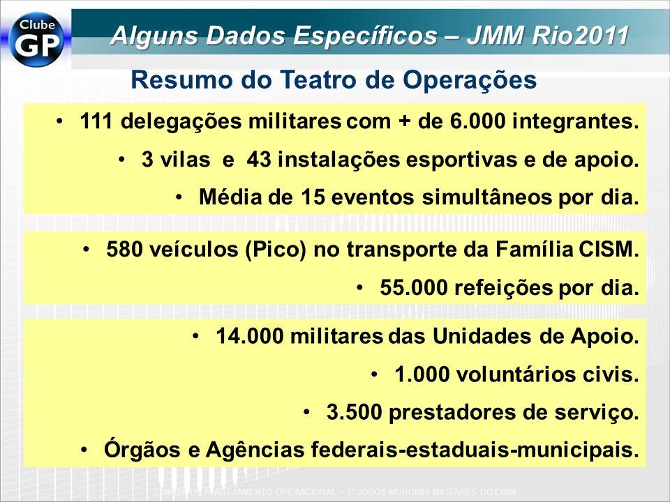 Alguns Dados Específicos – JMM Rio2011