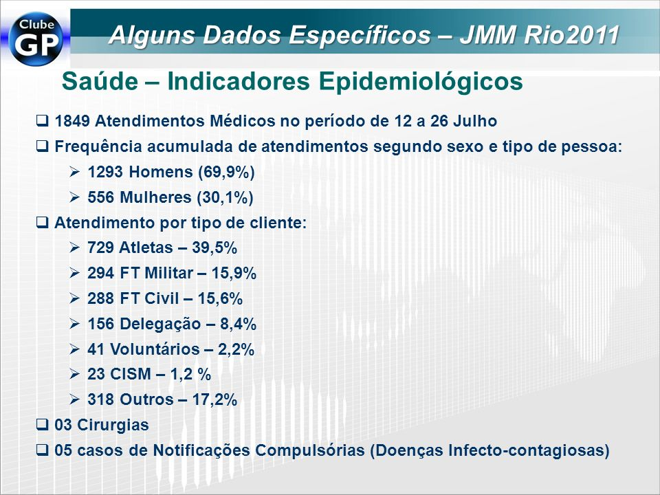 Saúde – Indicadores Epidemiológicos
