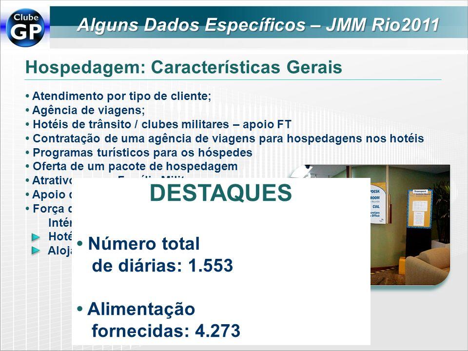DESTAQUES Alguns Dados Específicos – JMM Rio2011