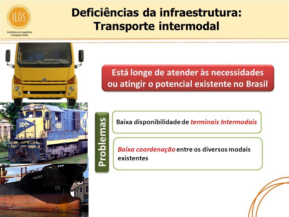 Deficiências da infraestrutura: Transporte intermodal