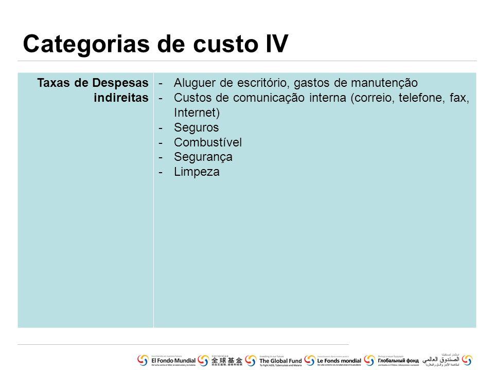 Categorias de custo IV Taxas de Despesas indireitas