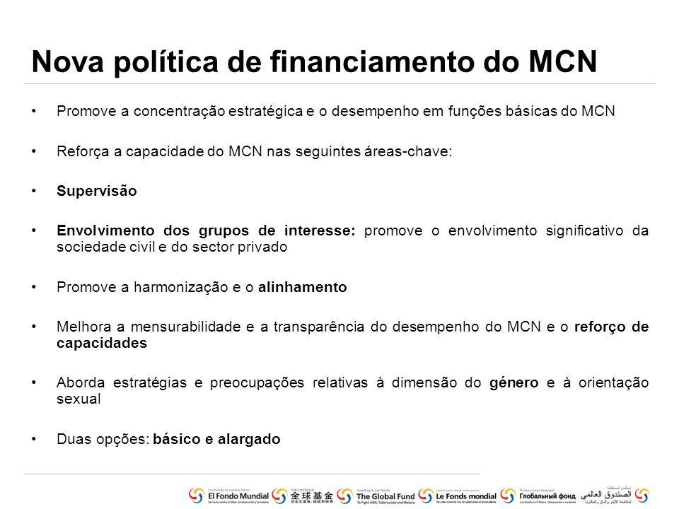 Nova política de financiamento do MCN