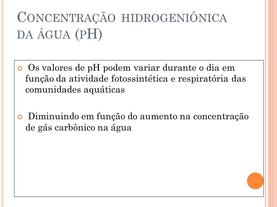 Concentração hidrogeniônica da água (pH)