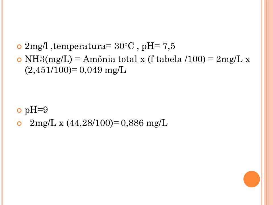 2mg/l ,temperatura= 30oC , pH= 7,5
