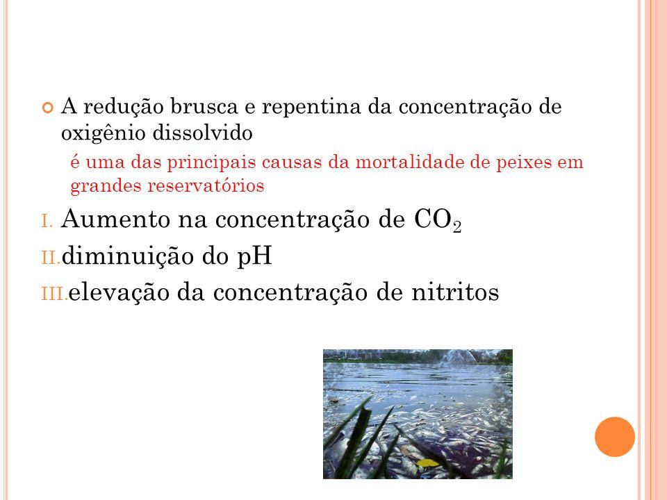 Aumento na concentração de CO2 diminuição do pH