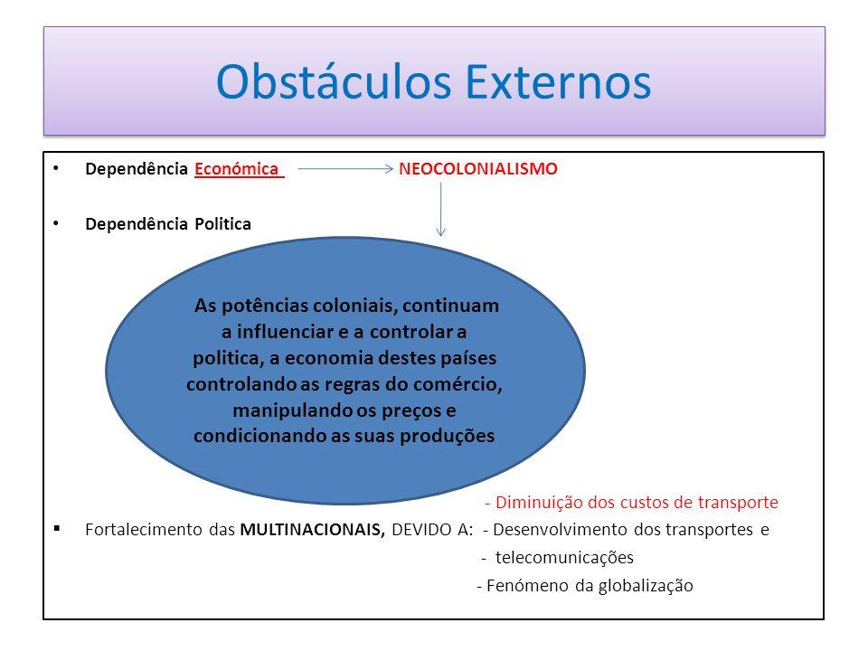Obstáculos Externos Dependência Económica NEOCOLONIALISMO. Dependência Politica.