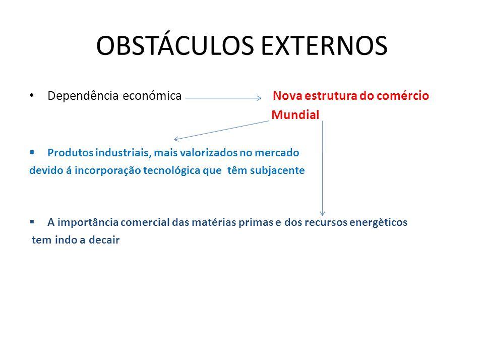 OBSTÁCULOS EXTERNOS Dependência económica Nova estrutura do comércio