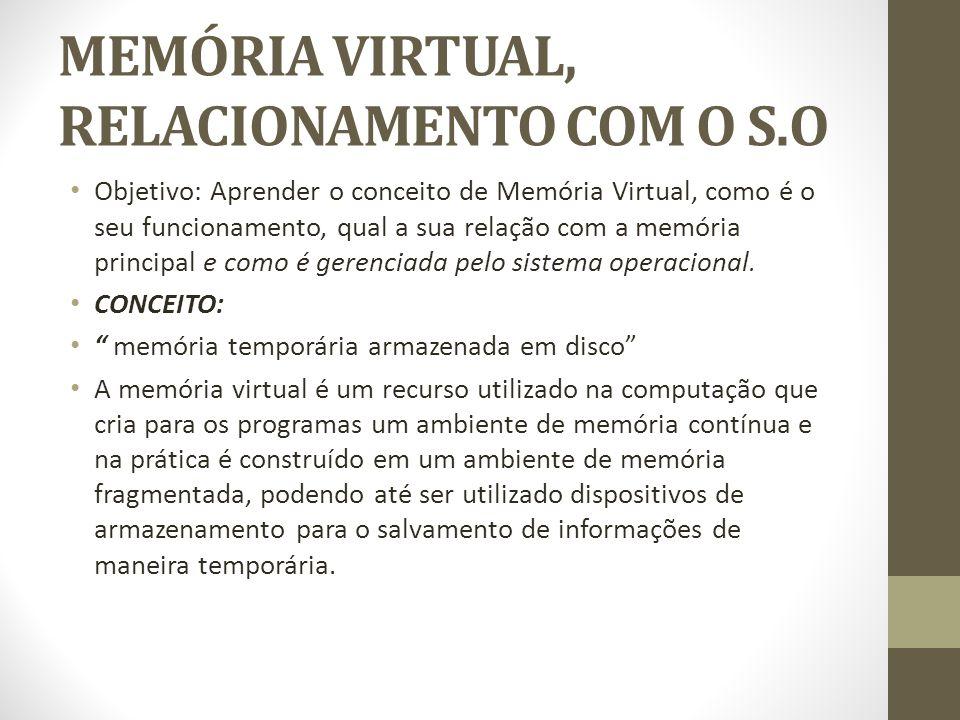 MEMÓRIA VIRTUAL, RELACIONAMENTO COM O S.O