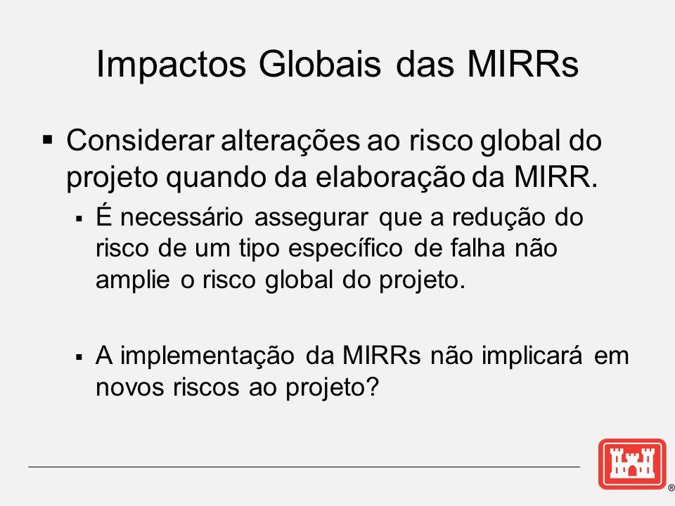 Impactos Globais das MIRRs