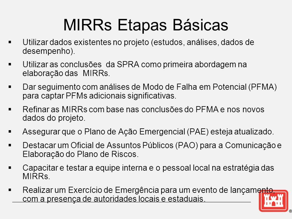 MIRRs Etapas Básicas Utilizar dados existentes no projeto (estudos, análises, dados de desempenho).