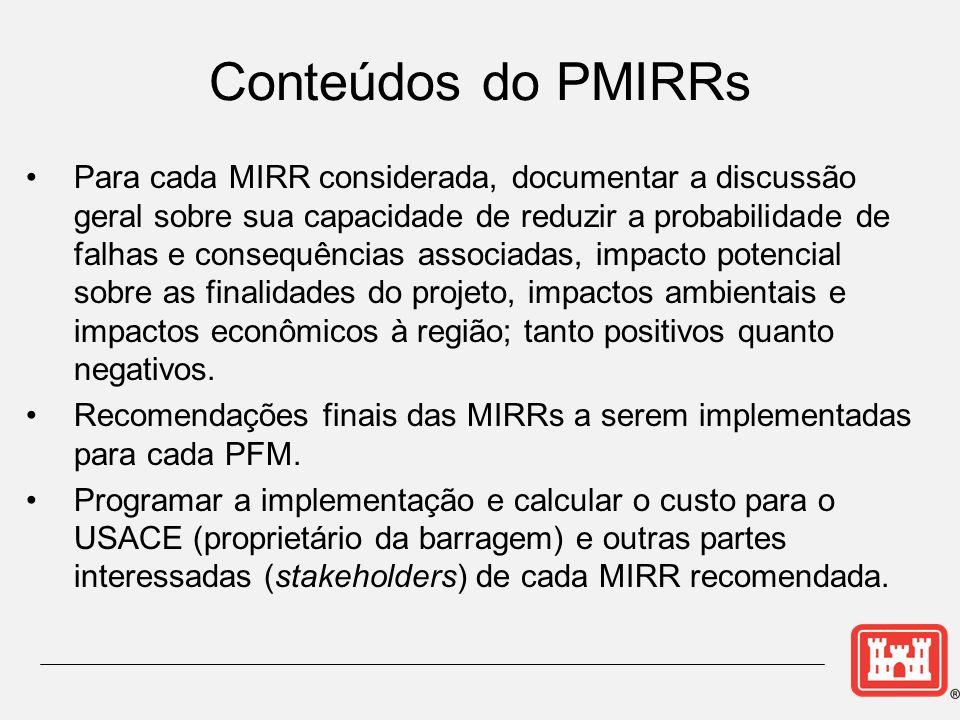 Conteúdos do PMIRRs