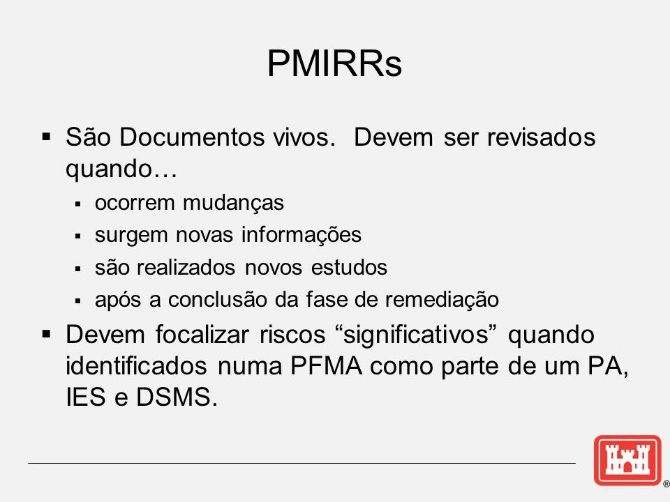PMIRRs São Documentos vivos. Devem ser revisados quando…