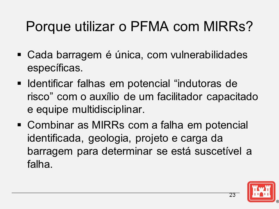 Porque utilizar o PFMA com MIRRs