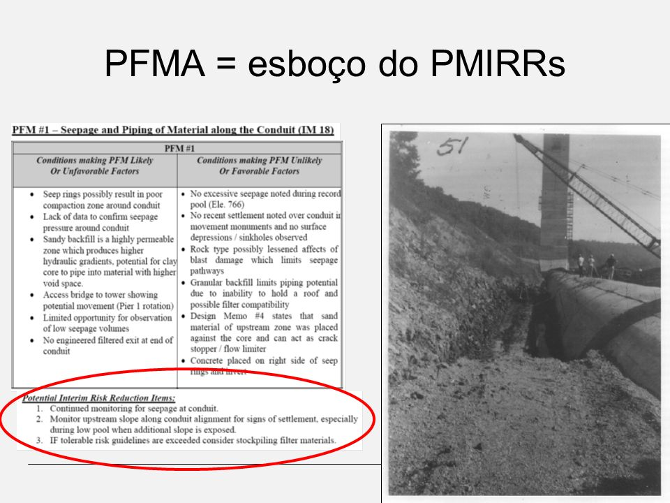 PFMA = esboço do PMIRRs