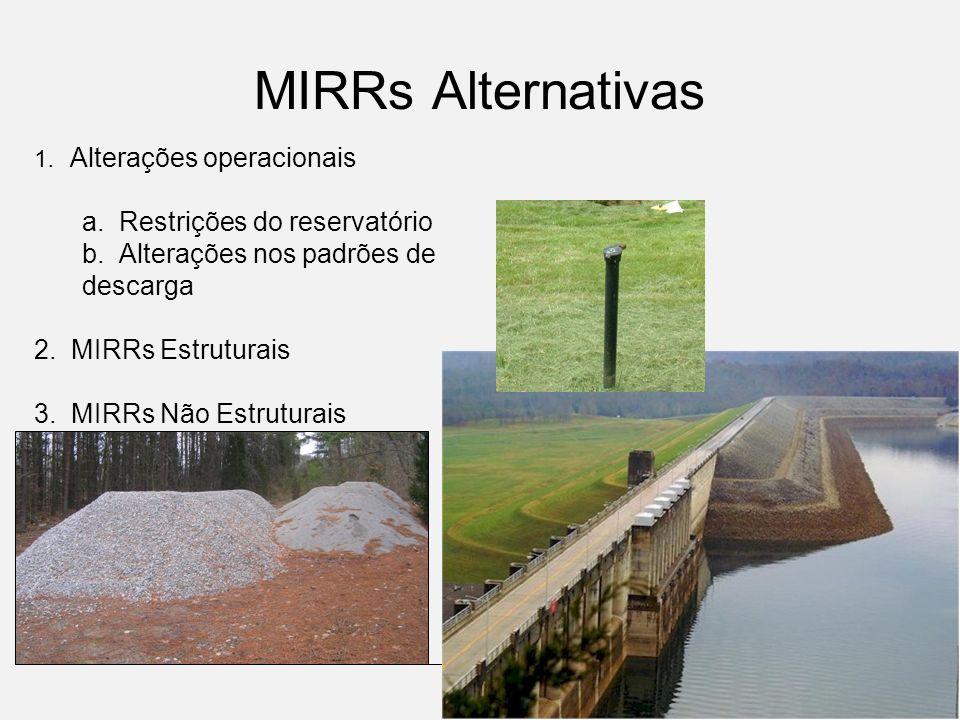 MIRRs Alternativas a. Restrições do reservatório