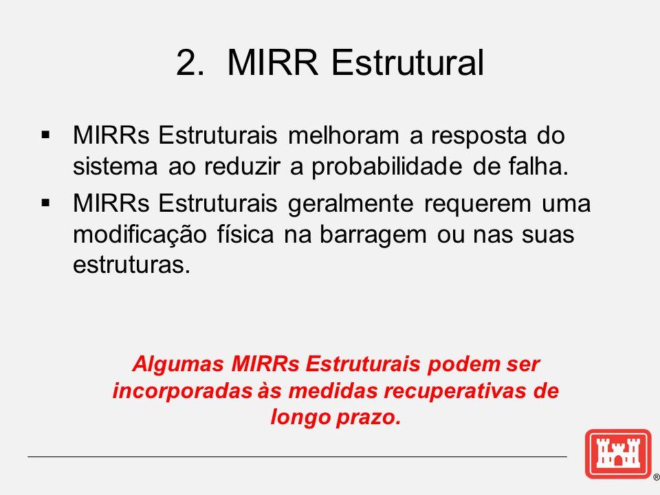 2. MIRR Estrutural MIRRs Estruturais melhoram a resposta do sistema ao reduzir a probabilidade de falha.