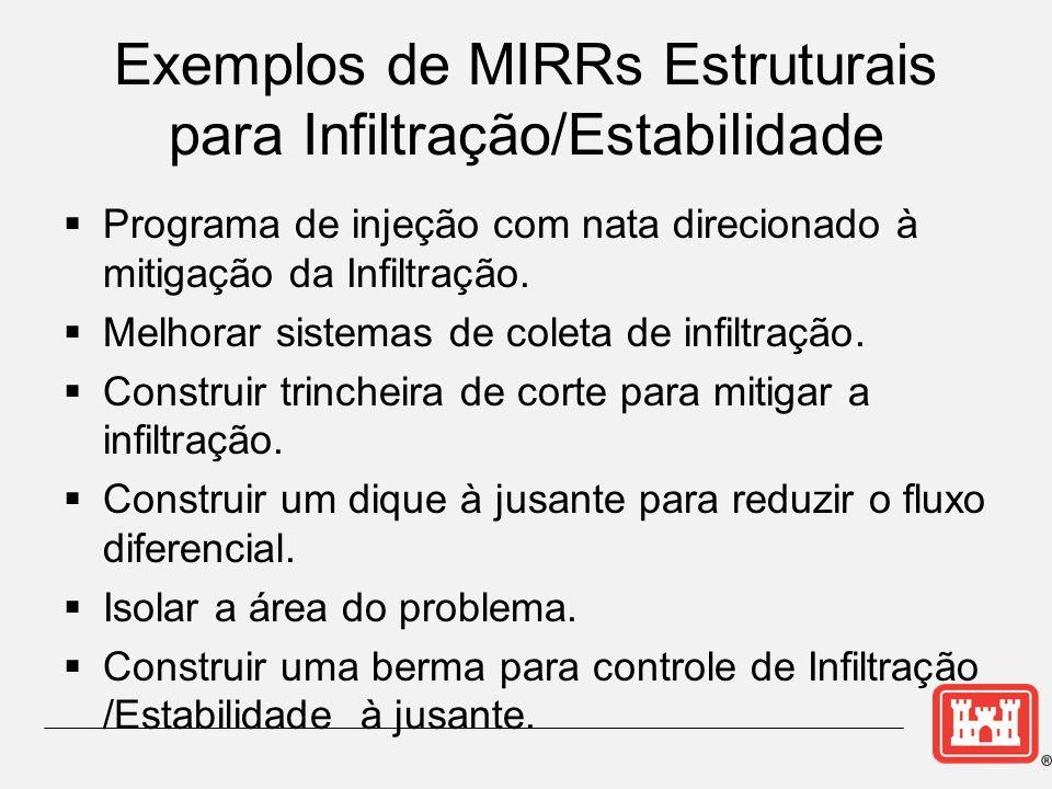 Exemplos de MIRRs Estruturais para Infiltração/Estabilidade