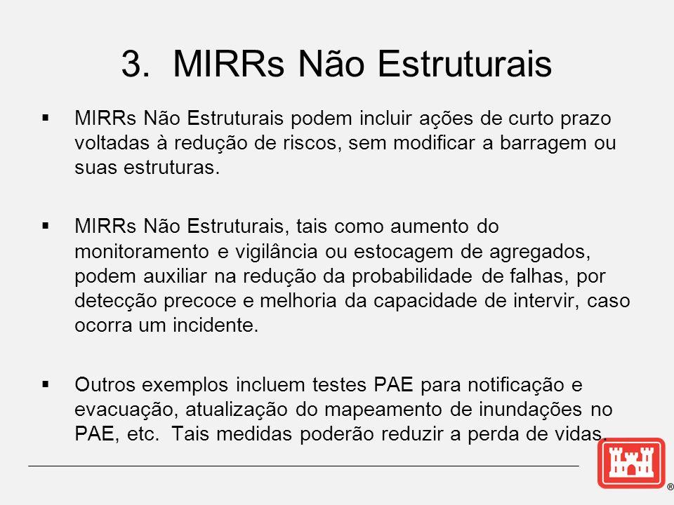 3. MIRRs Não Estruturais