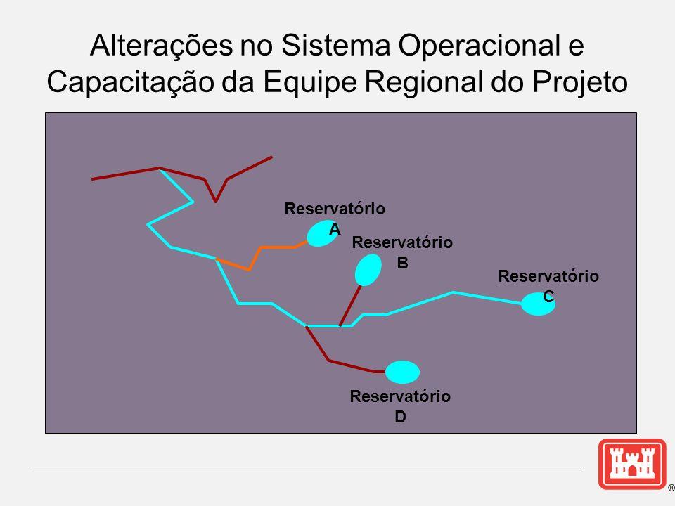 Alterações no Sistema Operacional e Capacitação da Equipe Regional do Projeto