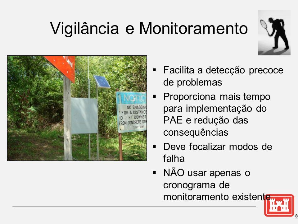 Vigilância e Monitoramento