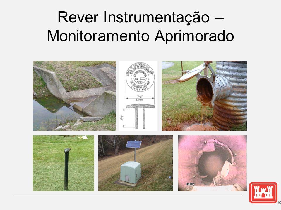Rever Instrumentação – Monitoramento Aprimorado