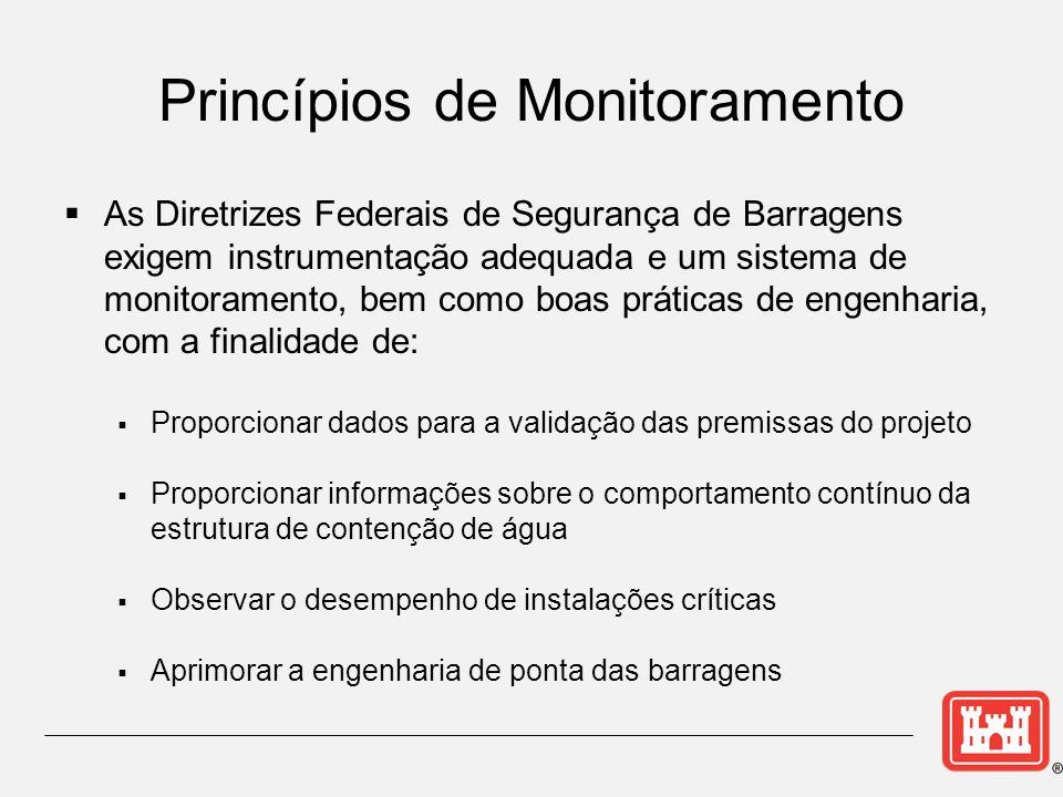 Princípios de Monitoramento