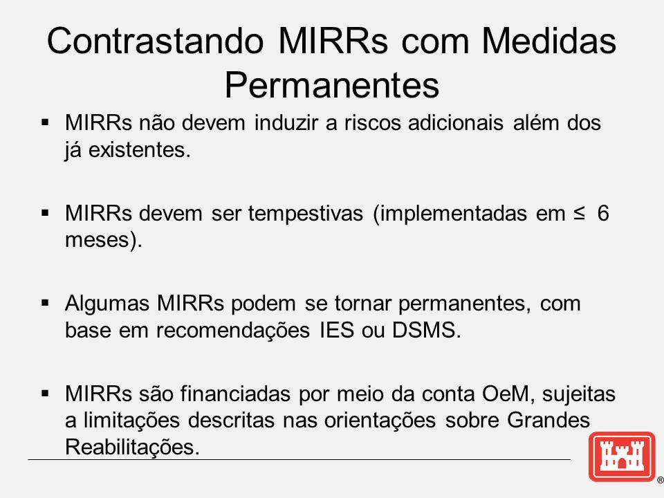 Contrastando MIRRs com Medidas Permanentes