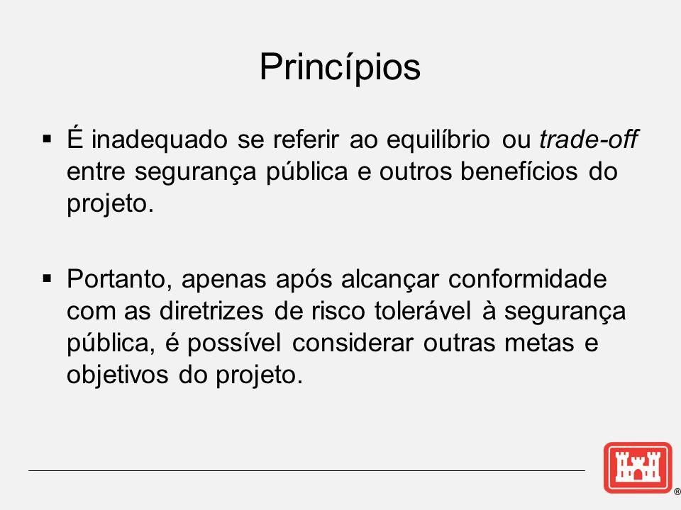 Princípios É inadequado se referir ao equilíbrio ou trade-off entre segurança pública e outros benefícios do projeto.