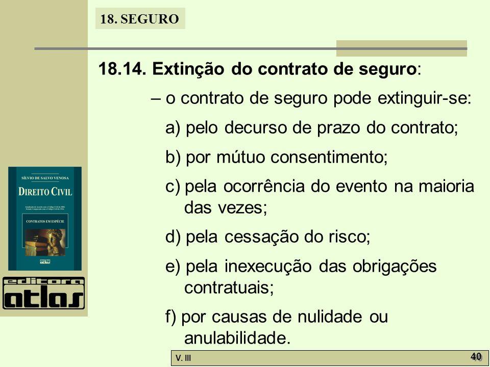 18.14. Extinção do contrato de seguro: