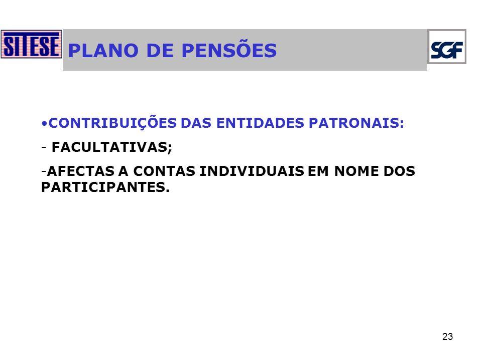 PLANO DE PENSÕES CONTRIBUIÇÕES DAS ENTIDADES PATRONAIS: FACULTATIVAS;
