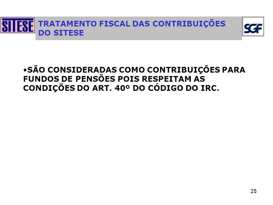TRATAMENTO FISCAL DAS CONTRIBUIÇÕES DO SITESE