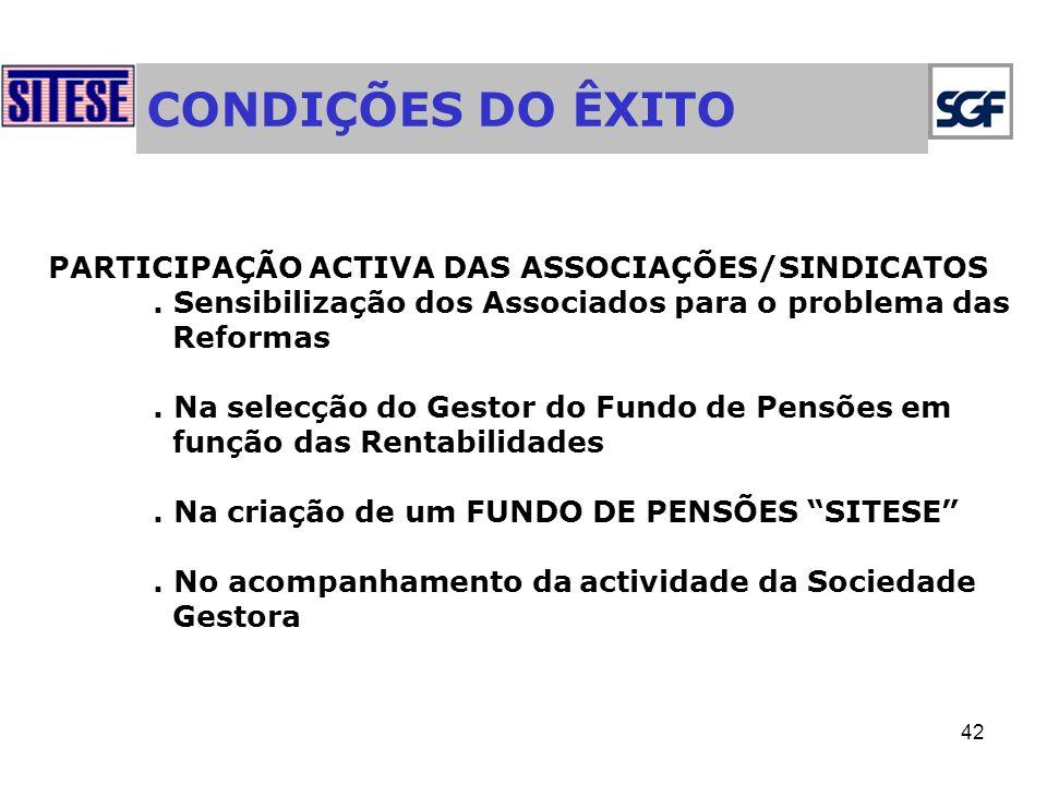 CONDIÇÕES DO ÊXITO PARTICIPAÇÃO ACTIVA DAS ASSOCIAÇÕES/SINDICATOS