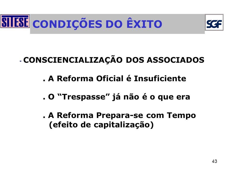CONDIÇÕES DO ÊXITO . A Reforma Oficial é Insuficiente