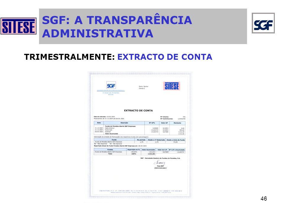 SGF: A TRANSPARÊNCIA ADMINISTRATIVA