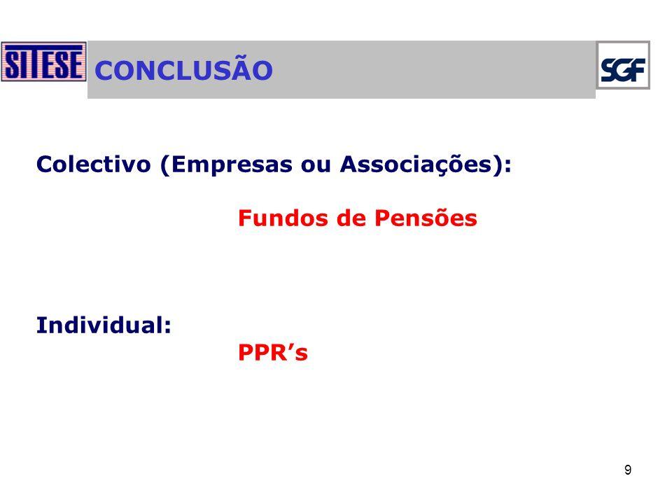 CONCLUSÃO Colectivo (Empresas ou Associações): Fundos de Pensões