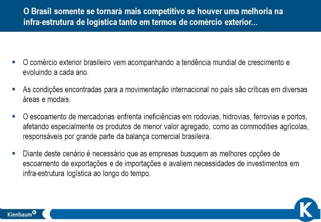 O Brasil somente se tornará mais competitivo se houver uma melhoria na infra-estrutura de logística tanto em termos de comércio exterior...