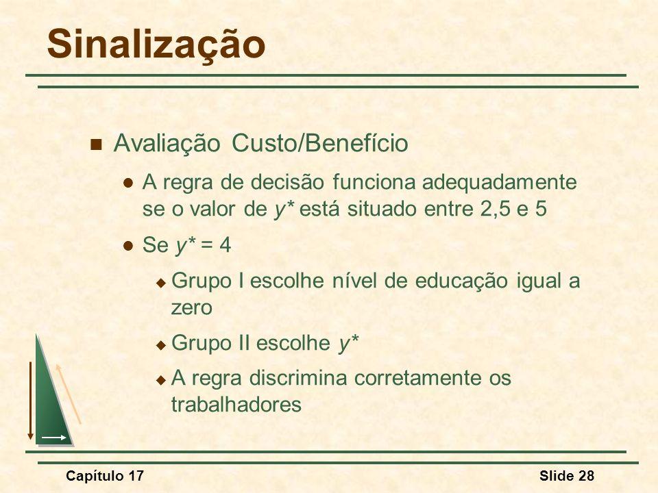 Sinalização Avaliação Custo/Benefício
