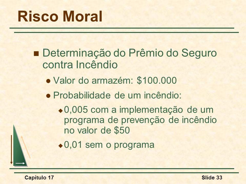 Risco Moral Determinação do Prêmio do Seguro contra Incêndio