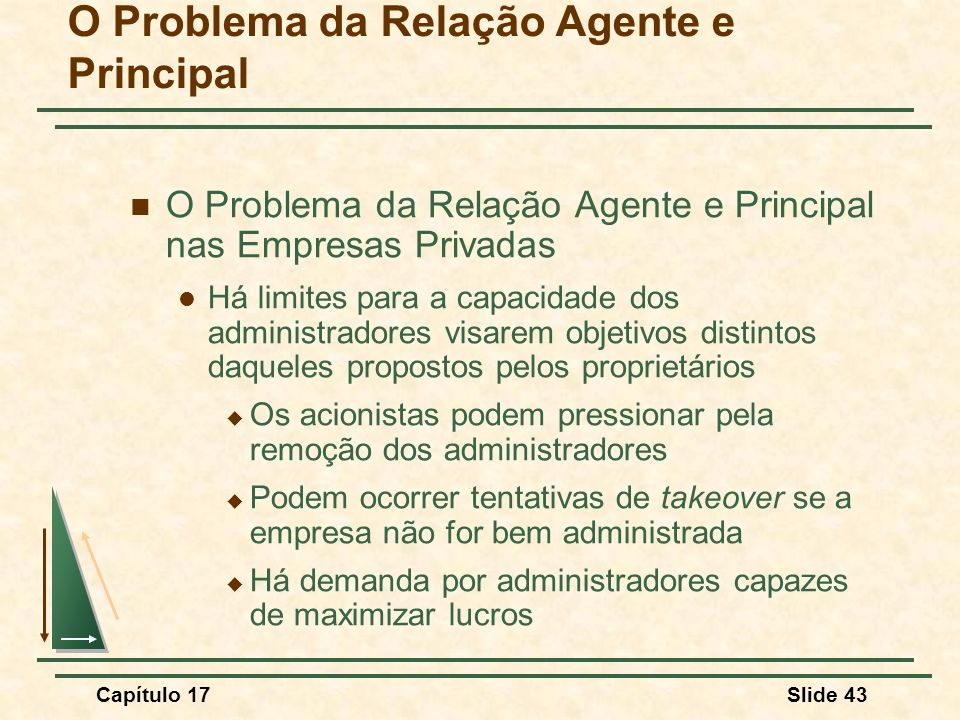 O Problema da Relação Agente e Principal