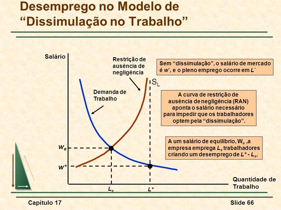 Desemprego no Modelo de Dissimulação no Trabalho