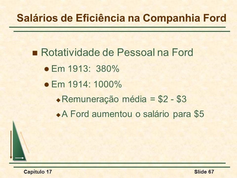 Salários de Eficiência na Companhia Ford