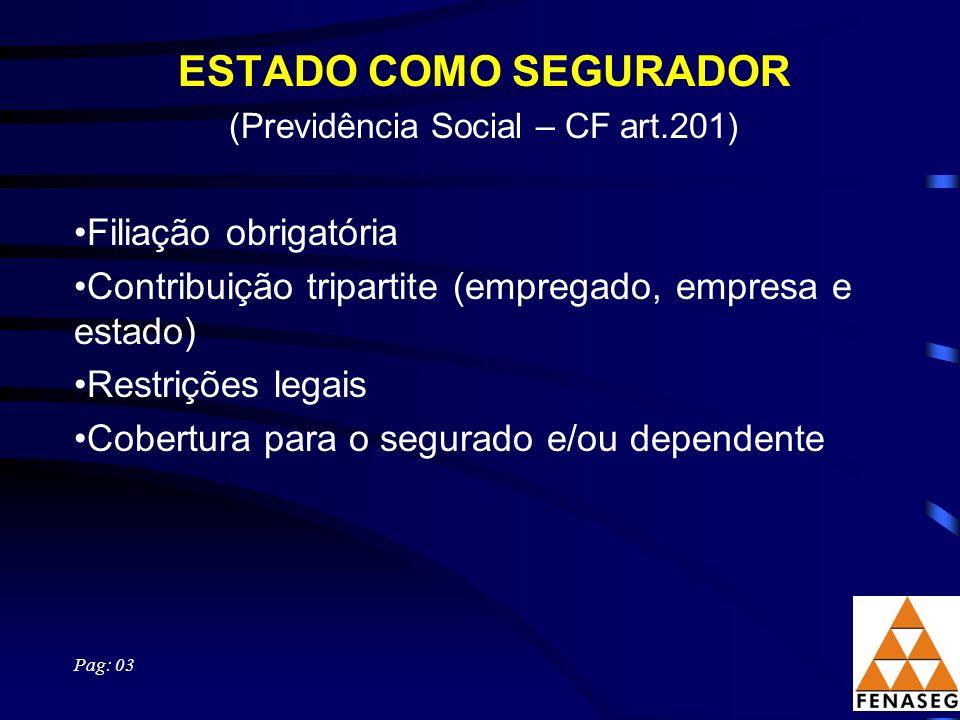 (Previdência Social – CF art.201)