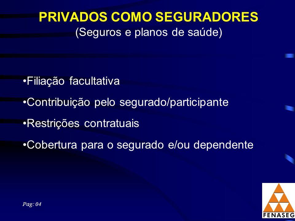 PRIVADOS COMO SEGURADORES