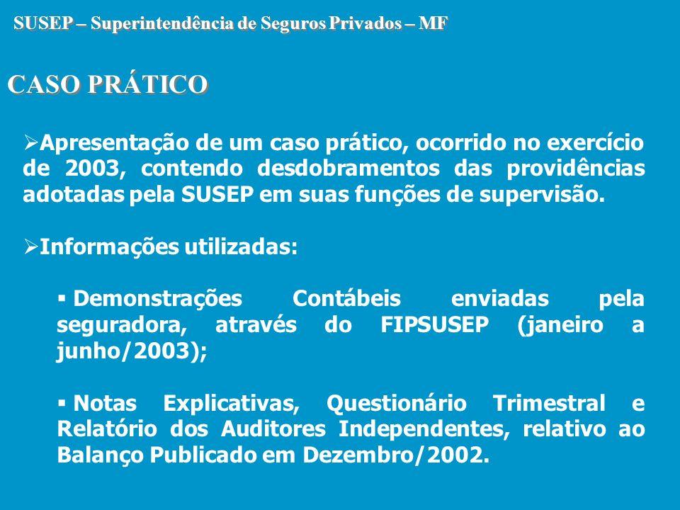 SUSEP – Superintendência de Seguros Privados – MF CASO PRÁTICO
