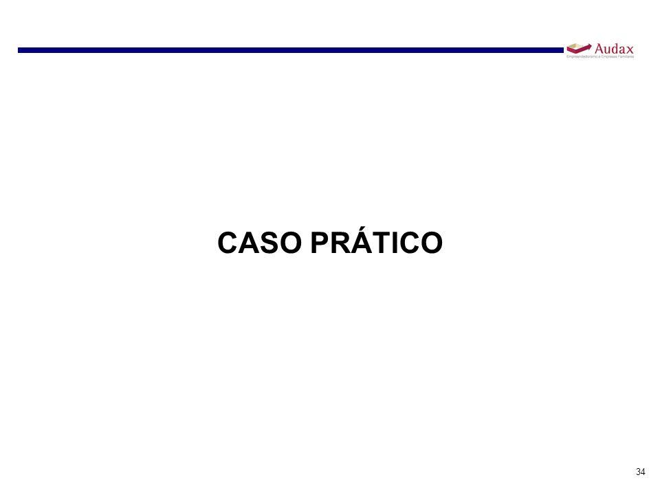 CASO PRÁTICO