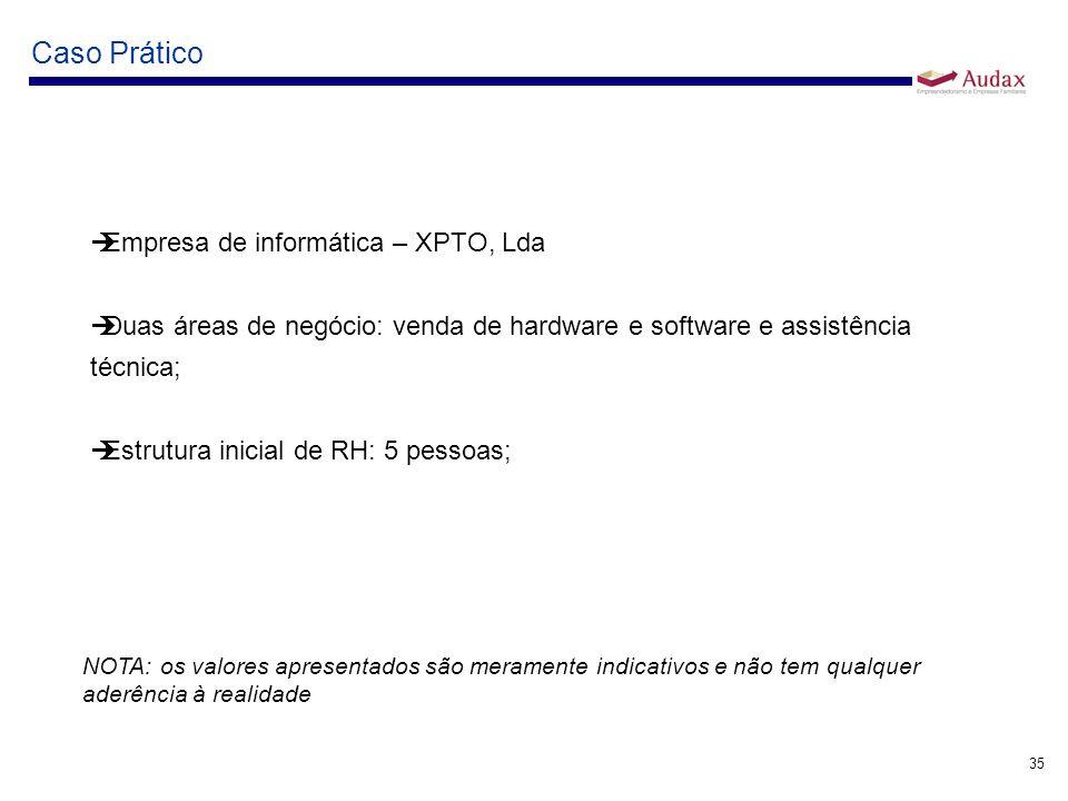 Caso Prático Empresa de informática – XPTO, Lda