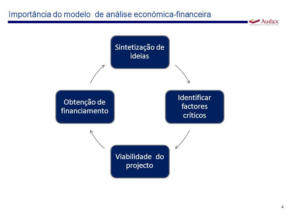 Importância do modelo de análise económica-financeira