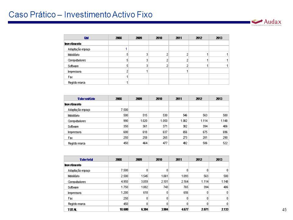 Caso Prático – Investimento Activo Fixo