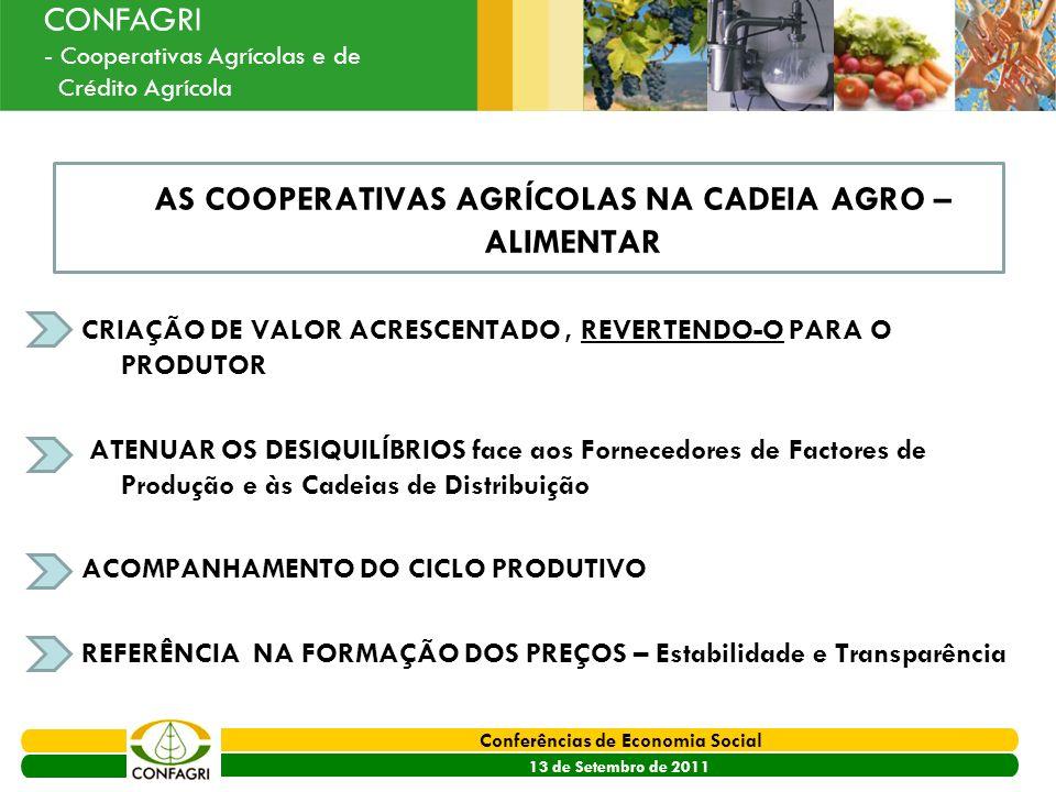 AS COOPERATIVAS AGRÍCOLAS NA CADEIA AGRO – ALIMENTAR