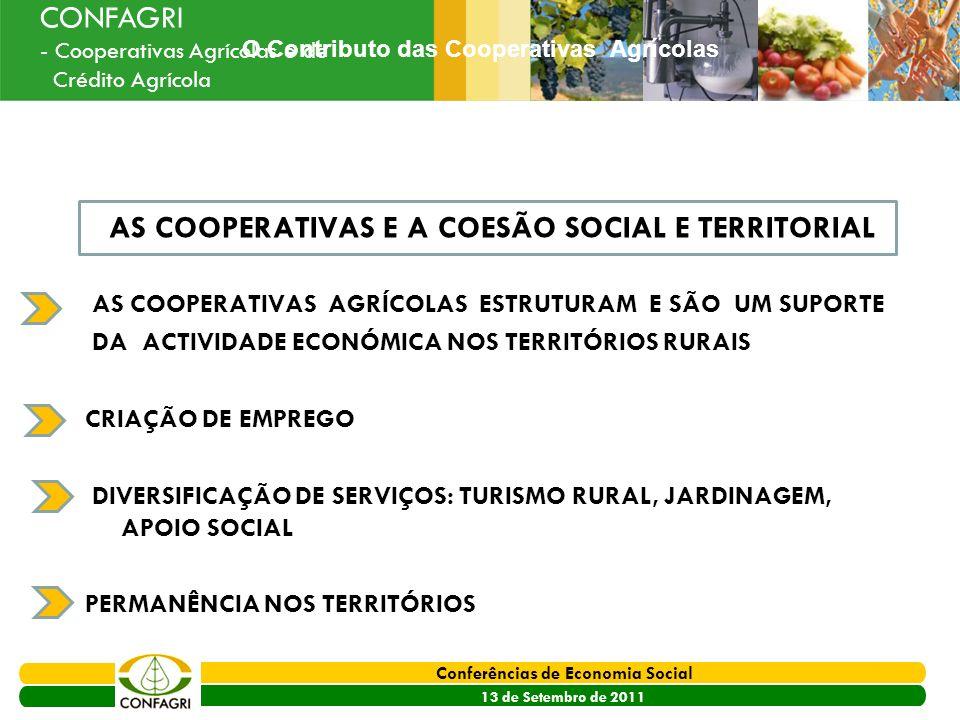 O Contributo das Cooperativas Agrícolas